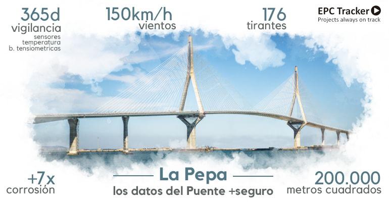 puente de cadiz