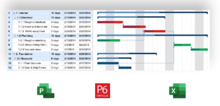 software de planificación para la asistencia técnica
